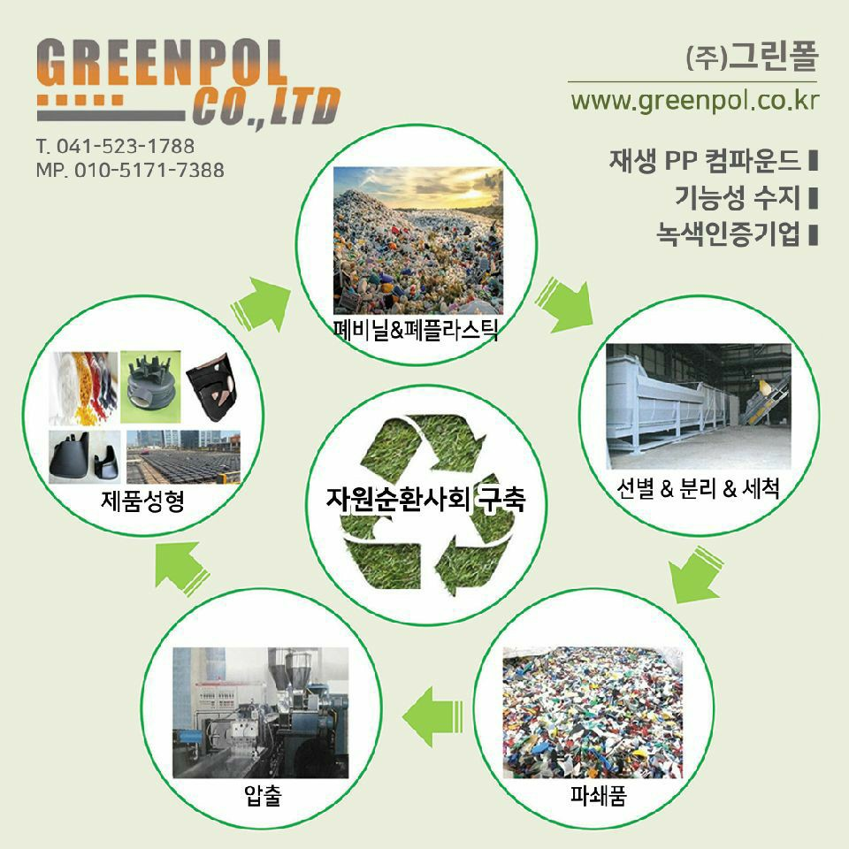Greenpol certification